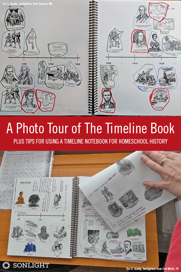 A Photo Tour of The Timeline Book & Tips for a Timeline Notebook