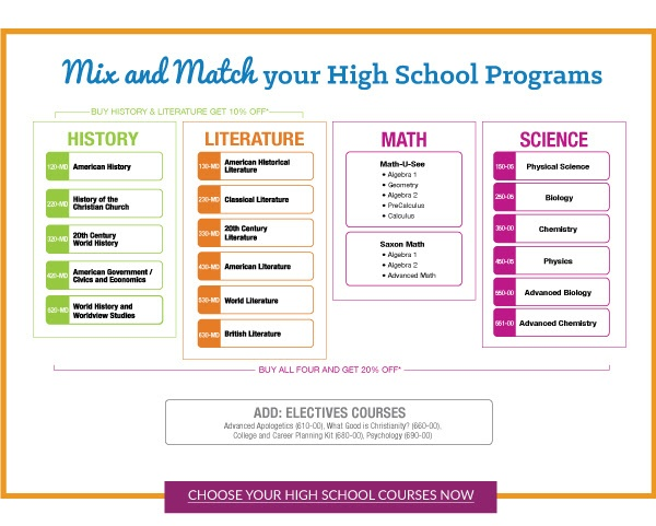 Mix and Match High School with Sonlight