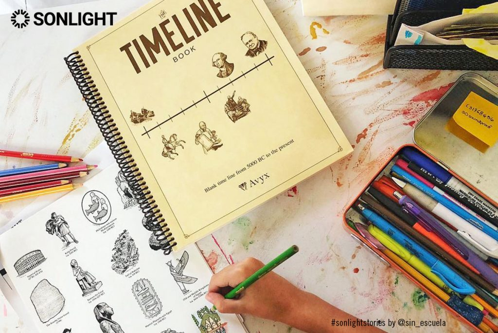 The Ultimate Guide to Timeline Figures for Homeschool History